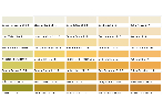 Pittsburgh Paints Pittsburgh Paint Colors Pittsburgh Colors House Paint Colors Chart
